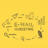 Is email marketing a campaign must have in 2021 ?